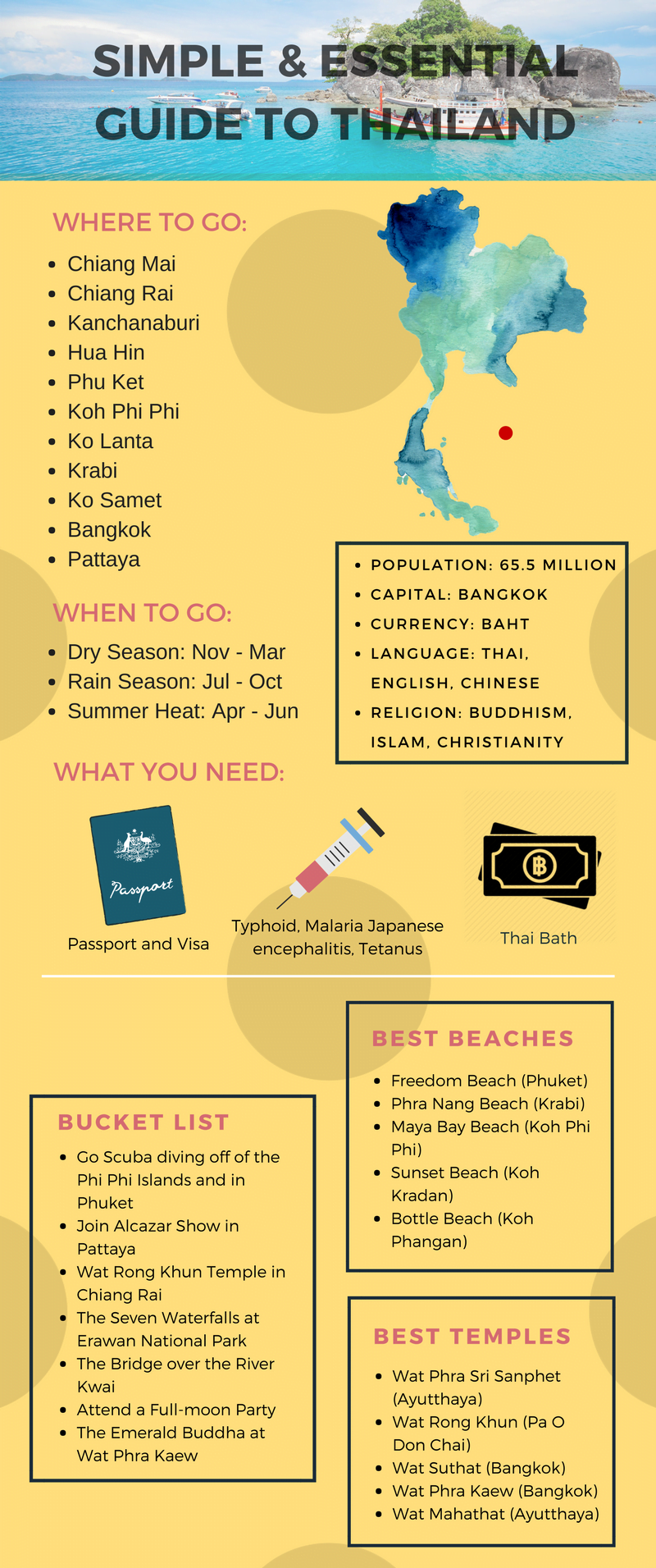 Infographic] Simple and Essential Guide to Thailand